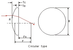 Plano-Convex Circular Cylindrical Lenses